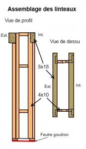 Ossature Linteaux-173x300